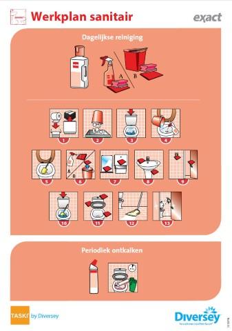 instructiekaarten